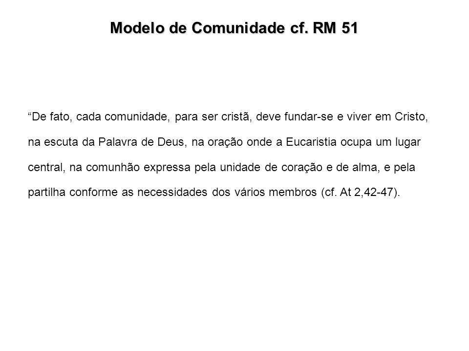 Modelo de Comunidade cf. RM 51
