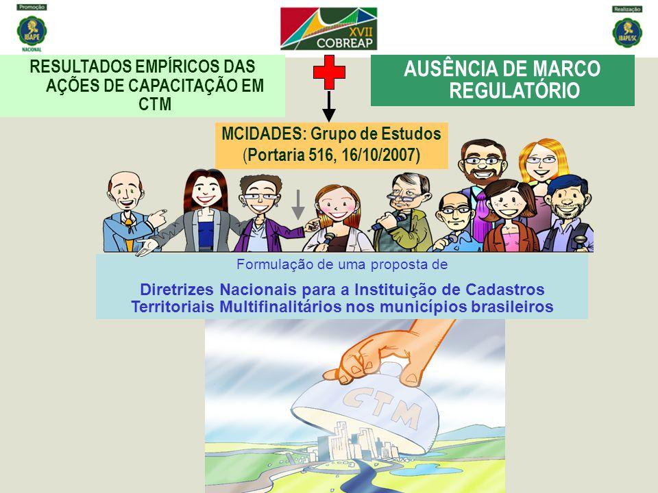 AUSÊNCIA DE MARCO REGULATÓRIO