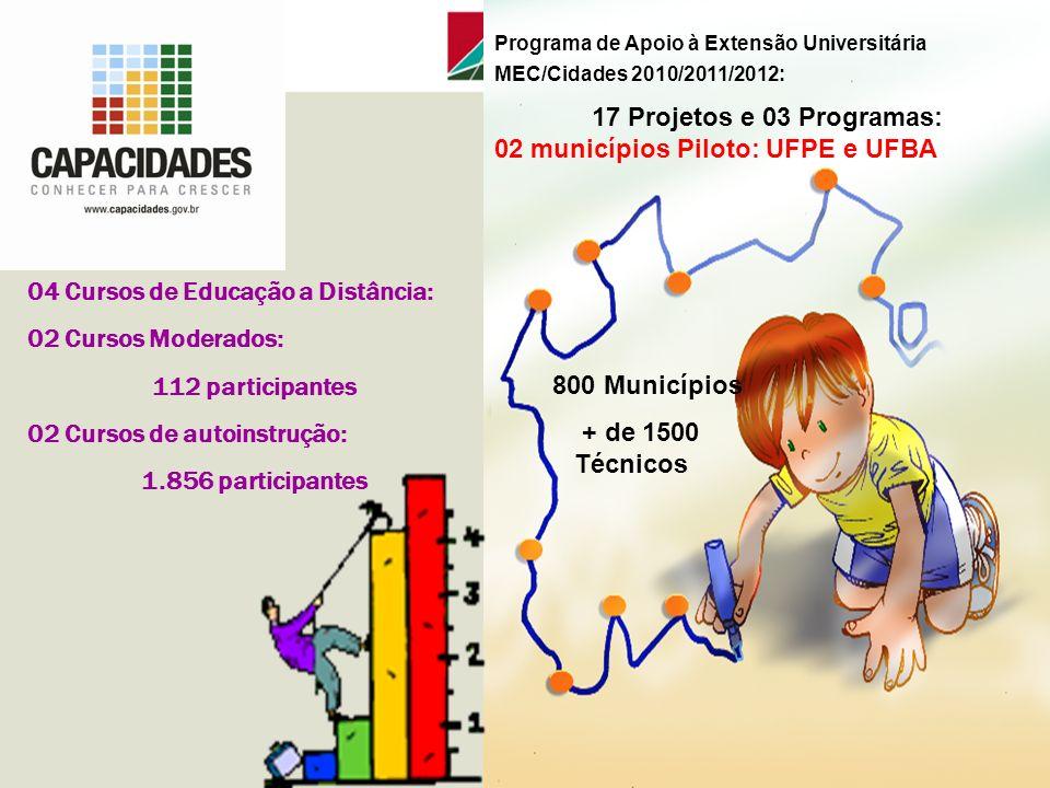 02 municípios Piloto: UFPE e UFBA