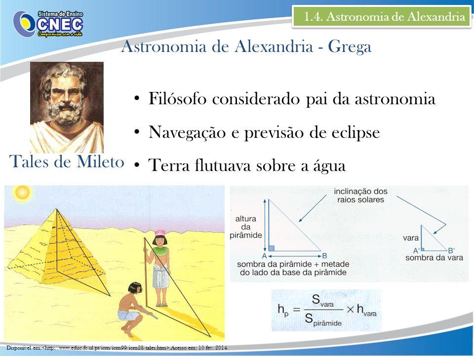 Astronomia de Alexandria - Grega