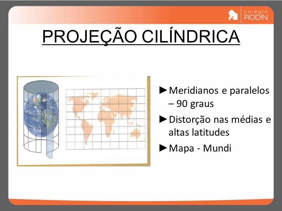 PROJEÇÃO CILÍNDRICA Meridianos e paralelos – 90 graus
