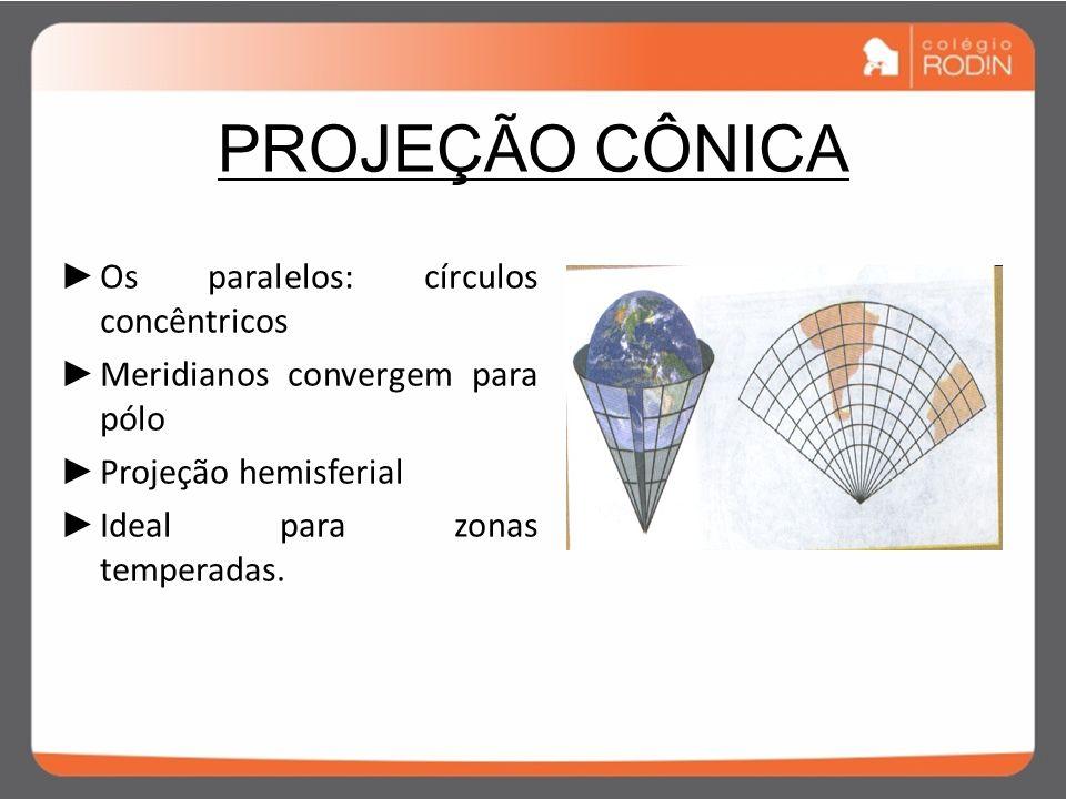 PROJEÇÃO CÔNICA Os paralelos: círculos concêntricos