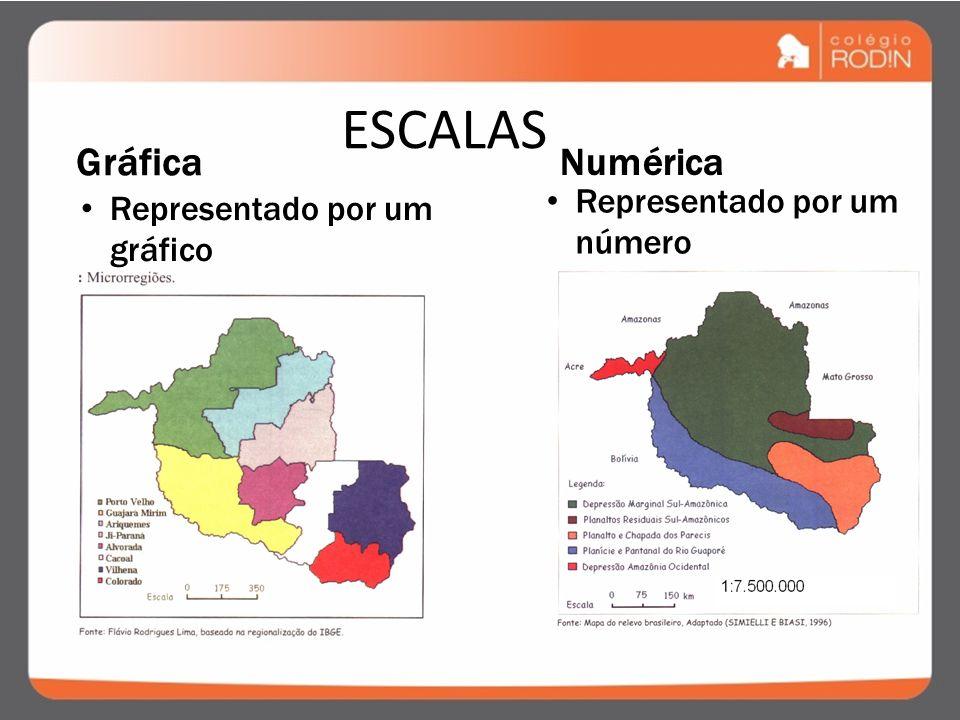 ESCALAS Gráfica Numérica Representado por um número