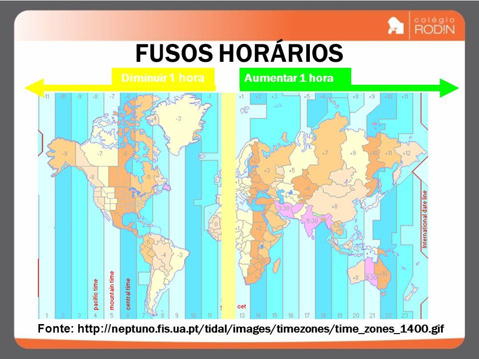 FUSOS HORÁRIOS Diminuir 1 hora Aumentar 1 hora