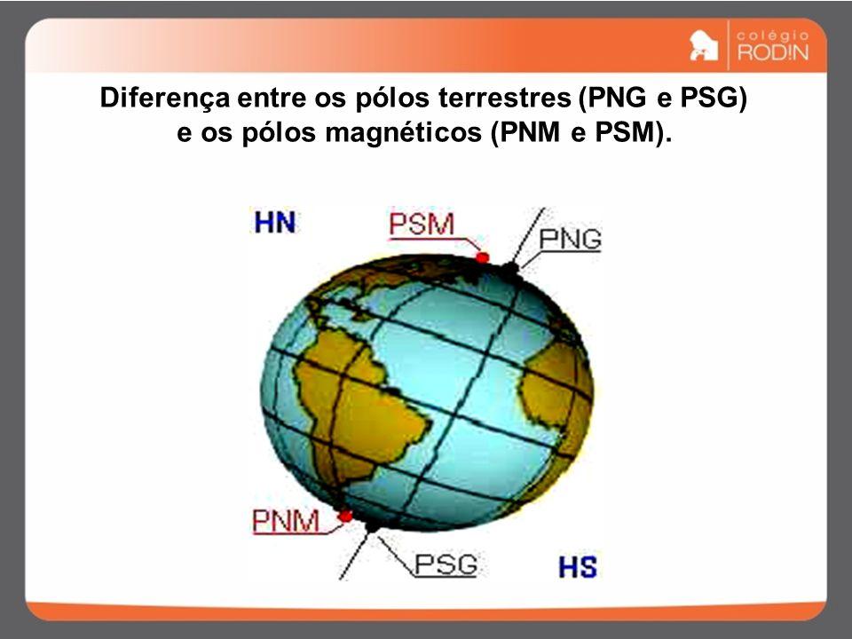 Diferença entre os pólos terrestres (PNG e PSG)