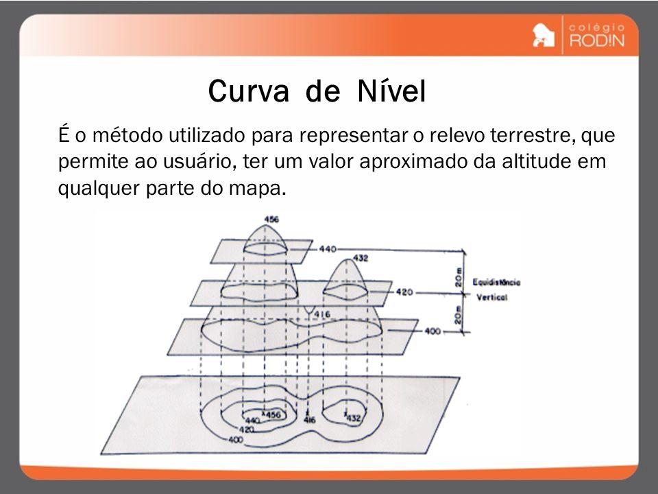 Curva de Nível