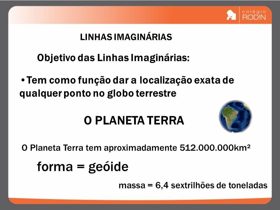 forma = geóide O PLANETA TERRA Objetivo das Linhas Imaginárias: