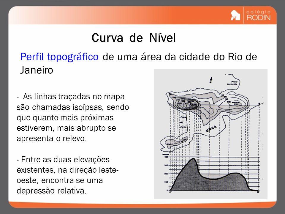 Curva de Nível Perfil topográfico de uma área da cidade do Rio de Janeiro.
