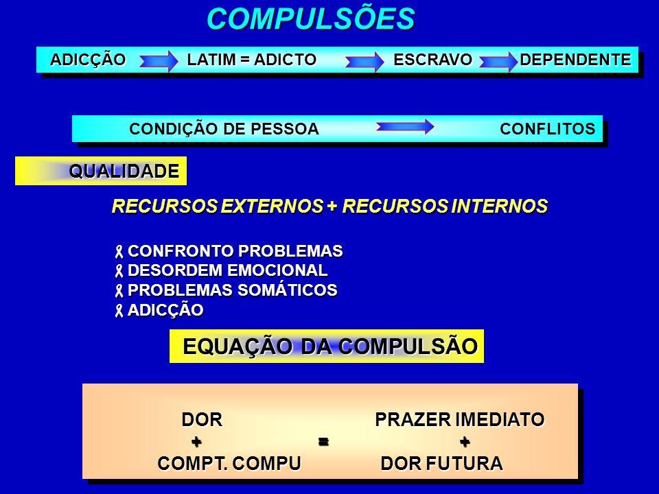 COMPULSÕES EQUAÇÃO DA COMPULSÃO QUALIDADE