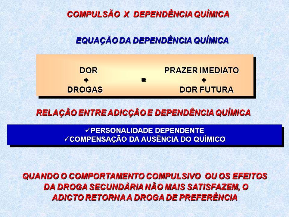COMPULSÃO X DEPENDÊNCIA QUÍMICA