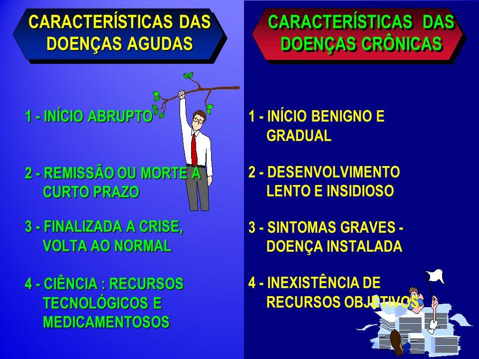 CARACTERÍSTICAS DAS DOENÇAS AGUDAS
