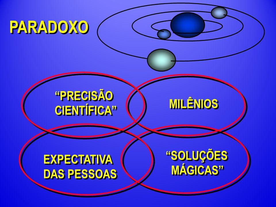 PARADOXO PRECISÃO CIENTÍFICA MILÊNIOS SOLUÇÕES EXPECTATIVA MÁGICAS
