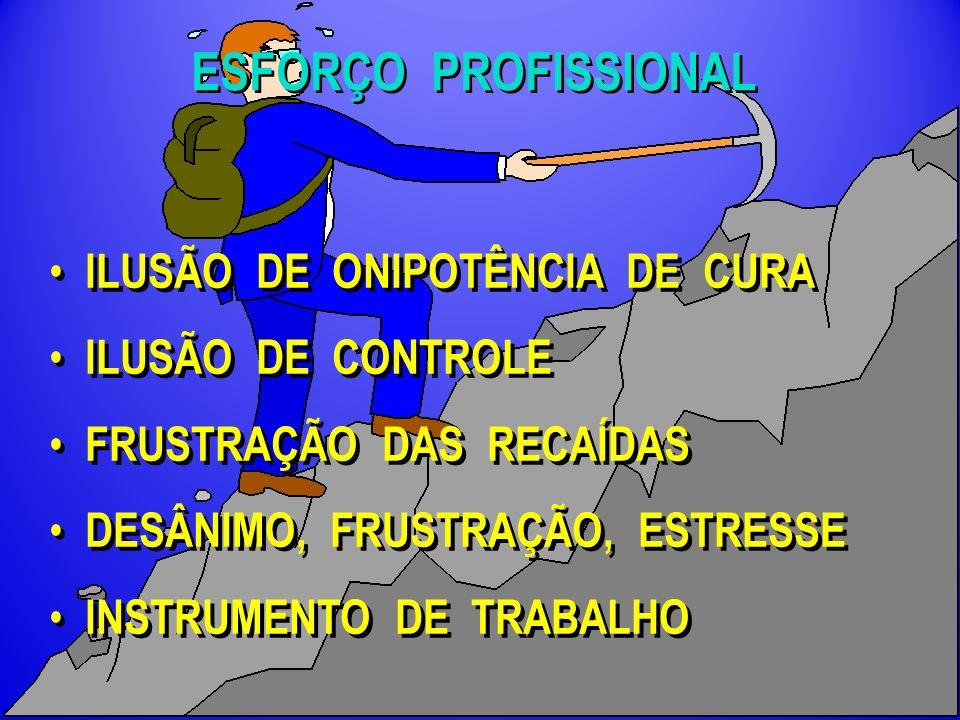 ESFORÇO PROFISSIONAL ILUSÃO DE ONIPOTÊNCIA DE CURA ILUSÃO DE CONTROLE