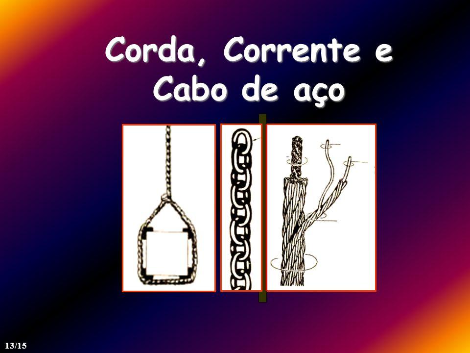 Corda, Corrente e Cabo de aço