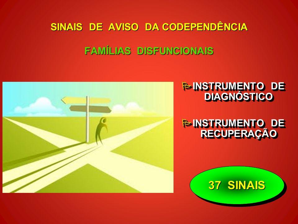 SINAIS DE AVISO DA CODEPENDÊNCIA FAMÍLIAS DISFUNCIONAIS
