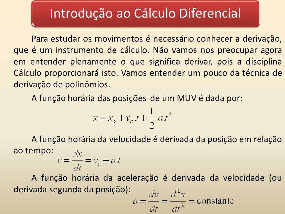 Introdução ao Cálculo Diferencial