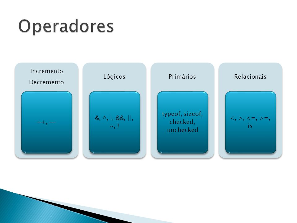 Operadores Incremento Decremento ++, -- Lógicos &, ^, |, &&, ||, ~, !