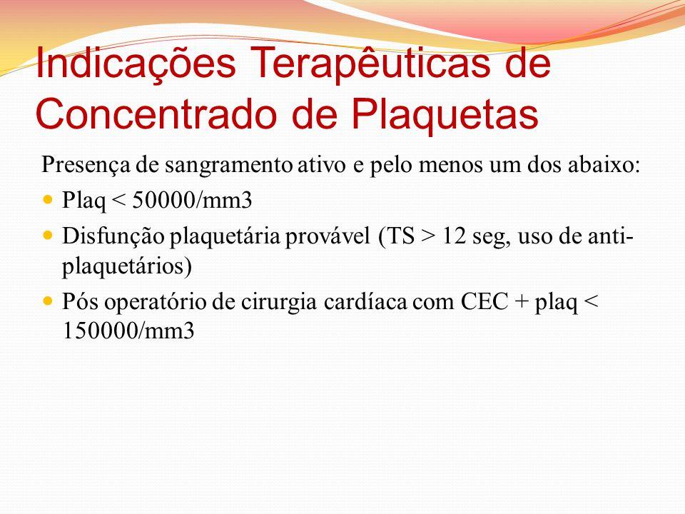 Indicações Terapêuticas de Concentrado de Plaquetas