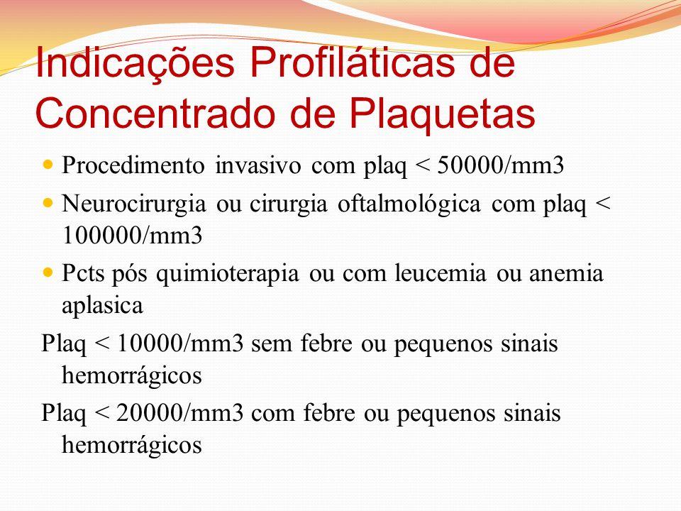 Indicações Profiláticas de Concentrado de Plaquetas