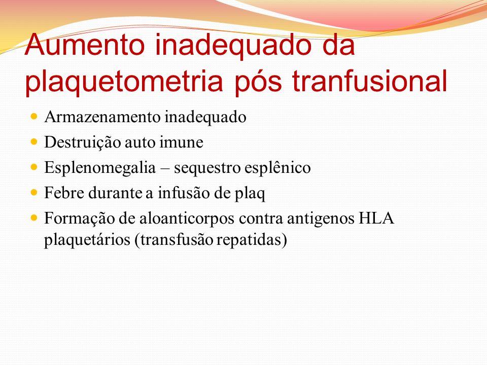 Aumento inadequado da plaquetometria pós tranfusional