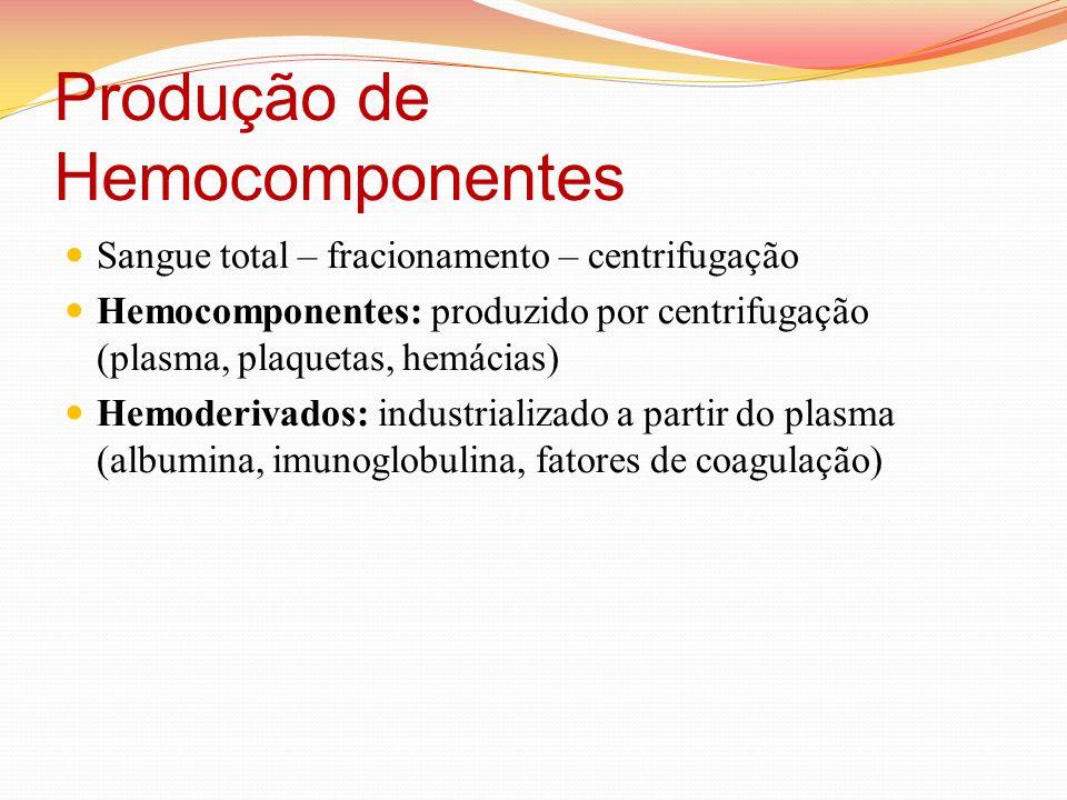 Produção de Hemocomponentes