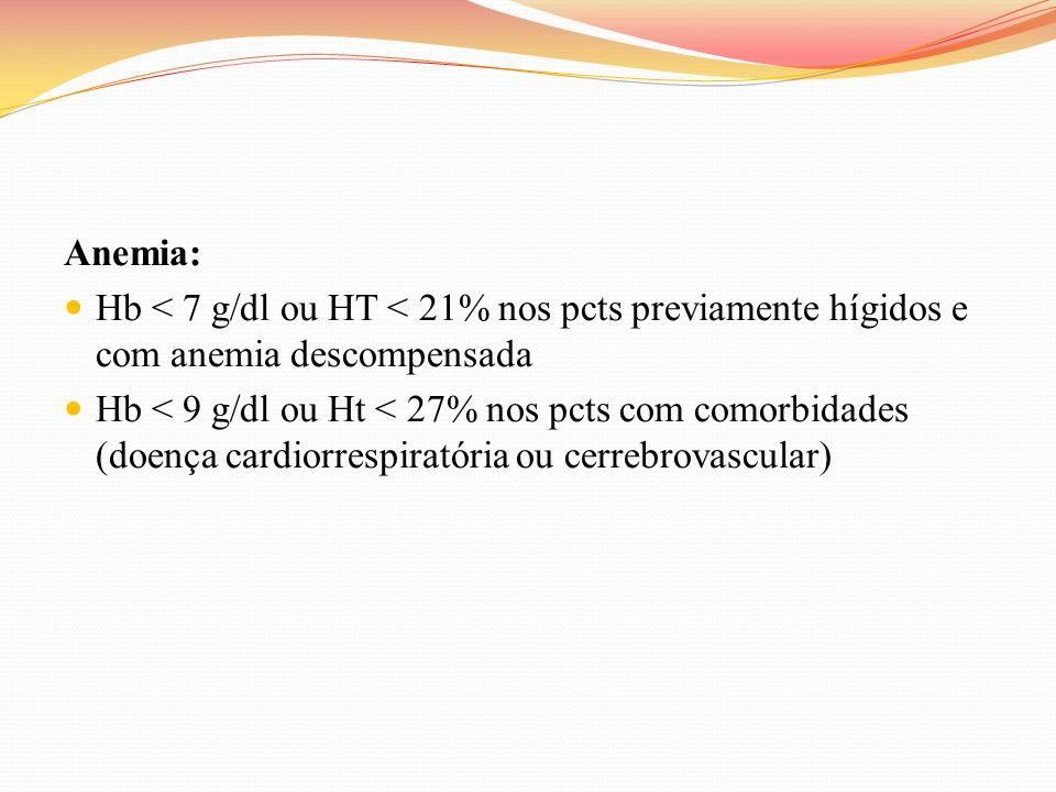 Anemia: Hb < 7 g/dl ou HT < 21% nos pcts previamente hígidos e com anemia descompensada.