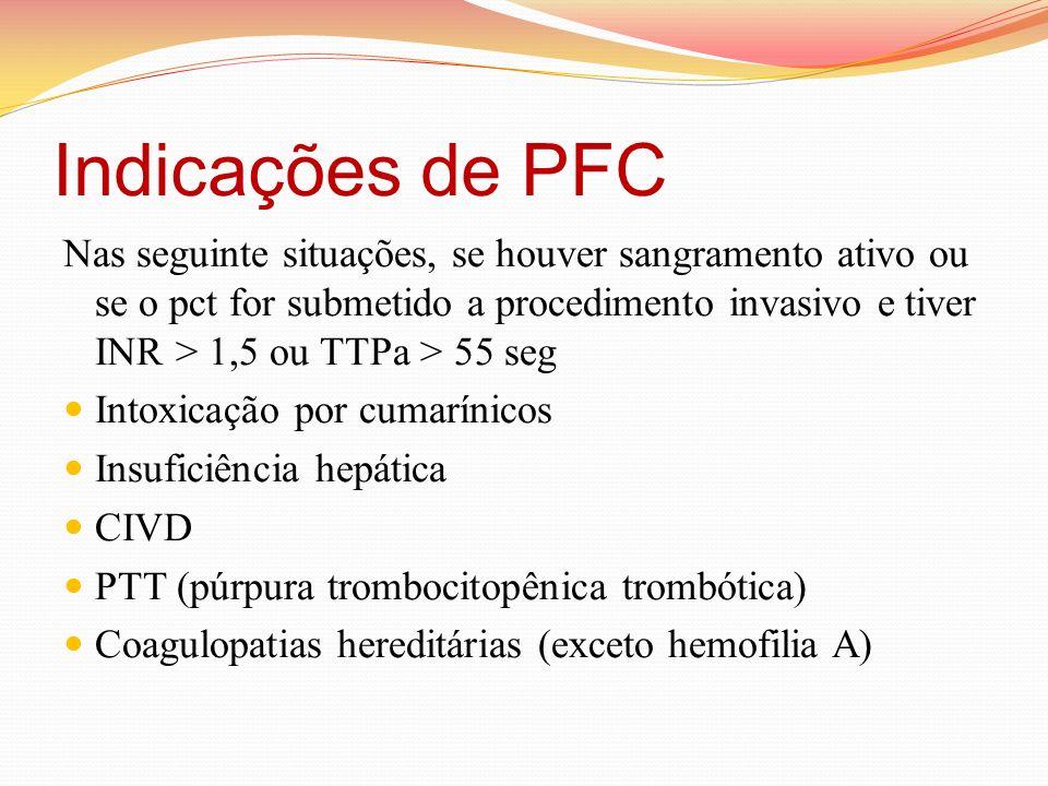Indicações de PFC