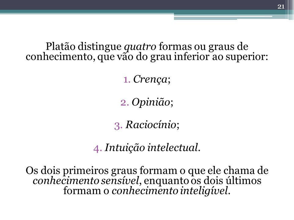 Platão distingue quatro formas ou graus de conhecimento, que vão do grau inferior ao superior: