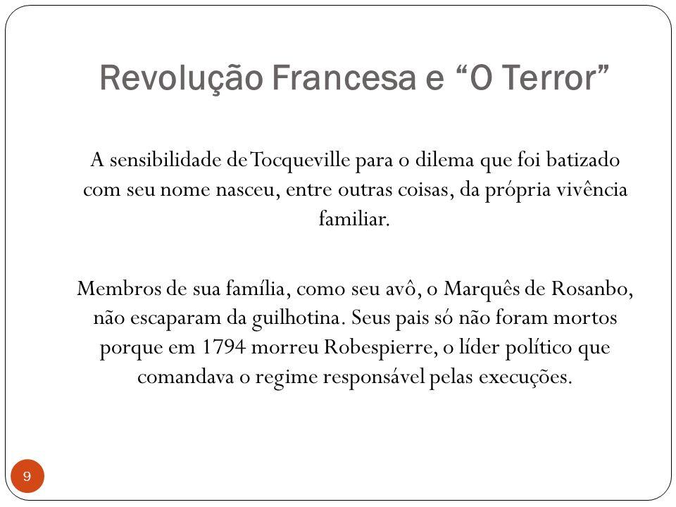 Revolução Francesa e O Terror