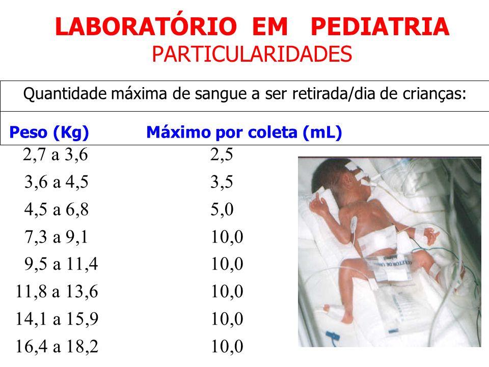LABORATÓRIO EM PEDIATRIA PARTICULARIDADES