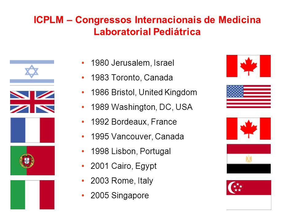 ICPLM – Congressos Internacionais de Medicina Laboratorial Pediátrica