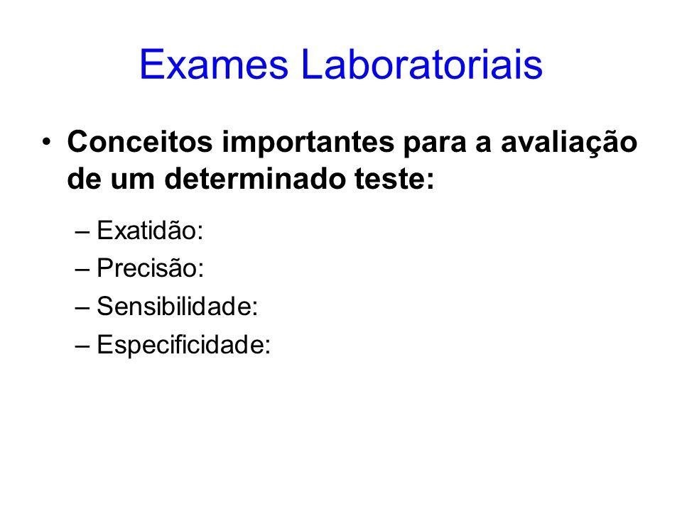 Exames Laboratoriais Conceitos importantes para a avaliação de um determinado teste: Exatidão: Precisão: