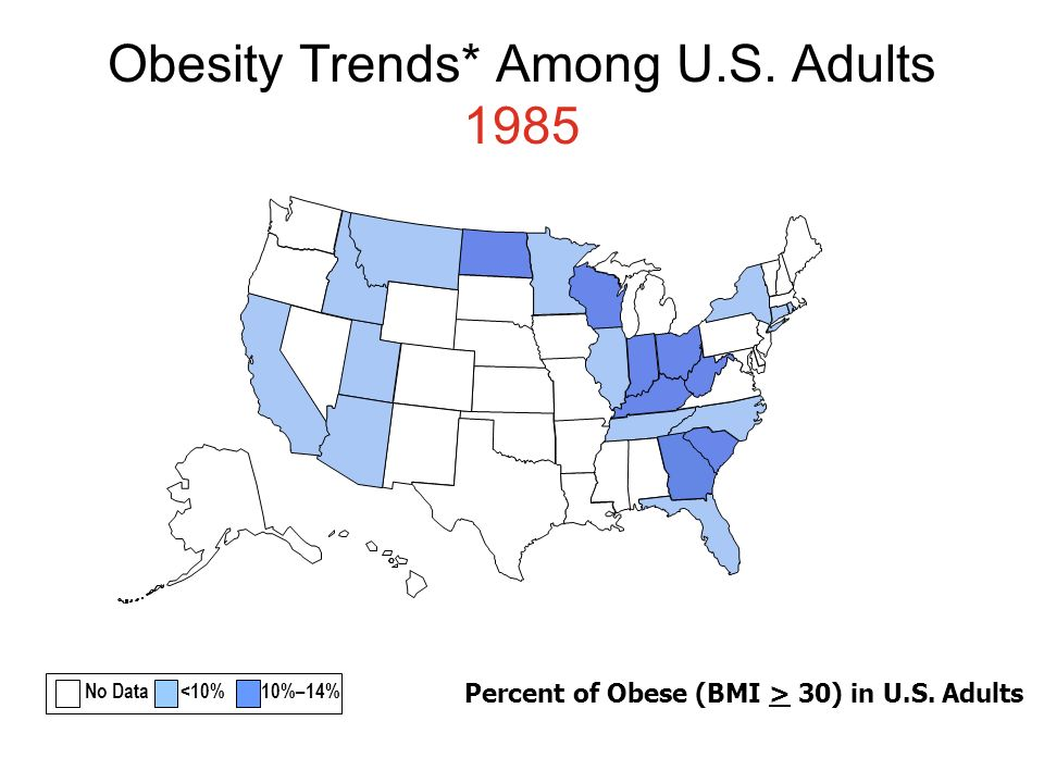Obesity Trends* Among U.S. Adults 1985