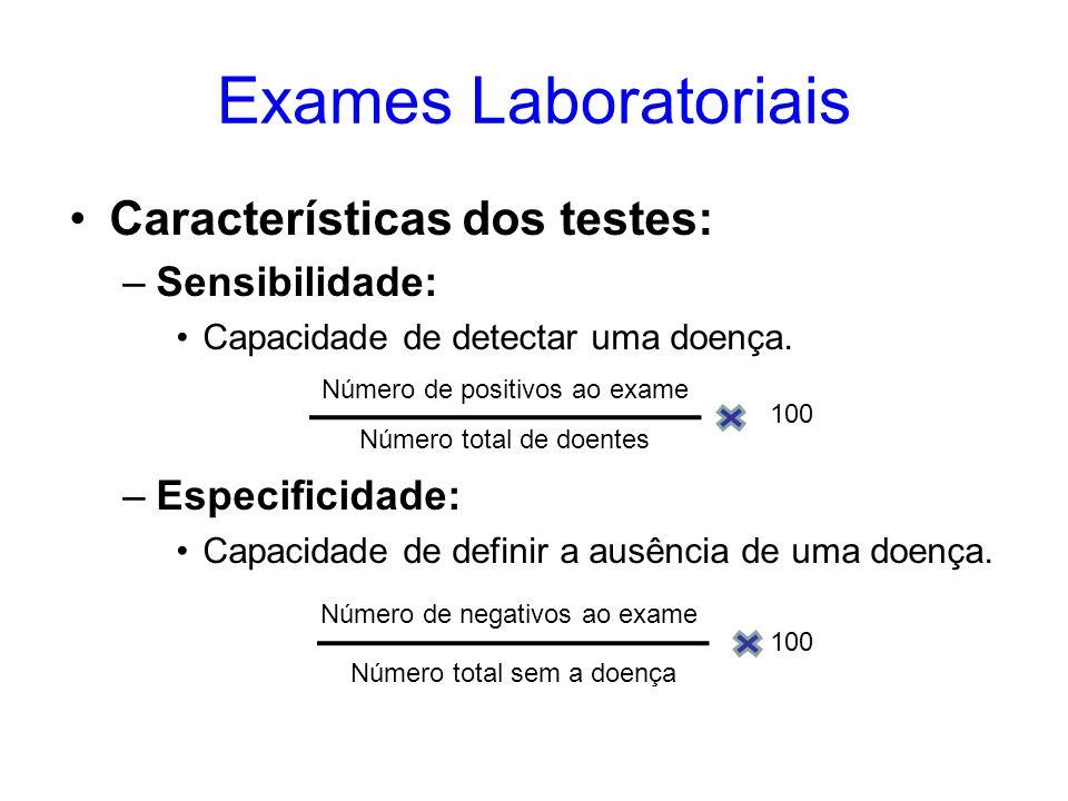 Exames Laboratoriais Características dos testes: Sensibilidade: