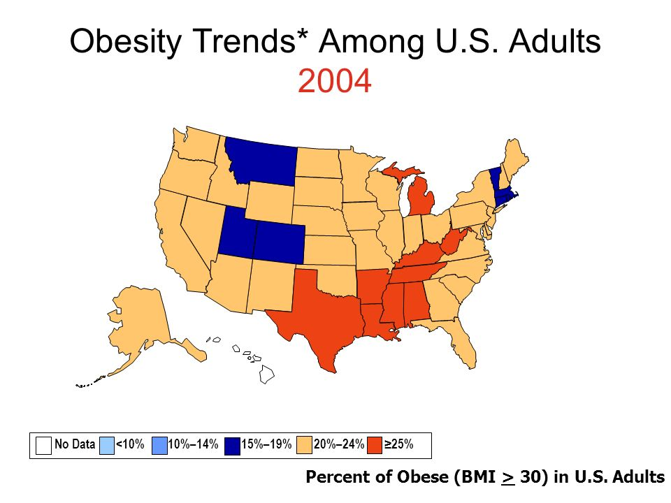 Obesity Trends* Among U.S. Adults 2004