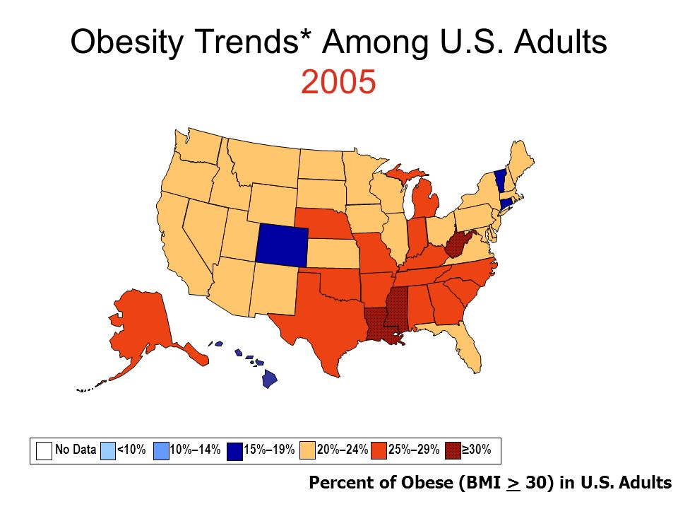 Obesity Trends* Among U.S. Adults 2005
