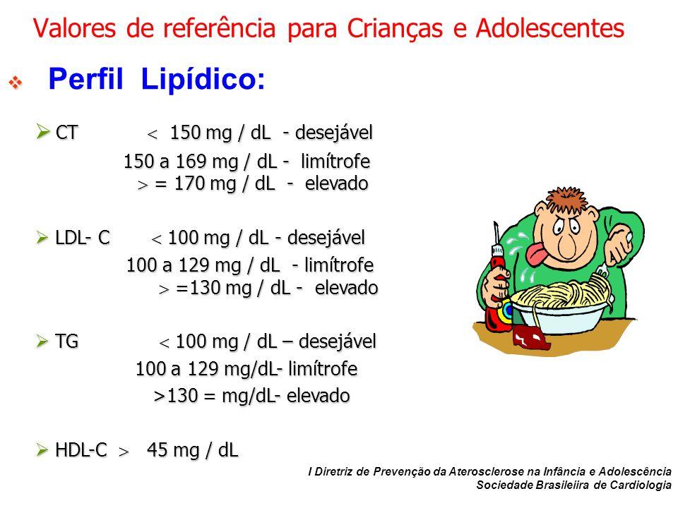 Valores de referência para Crianças e Adolescentes