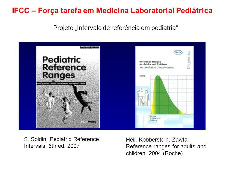 """Projeto """"Intervalo de referência em pediatria"""