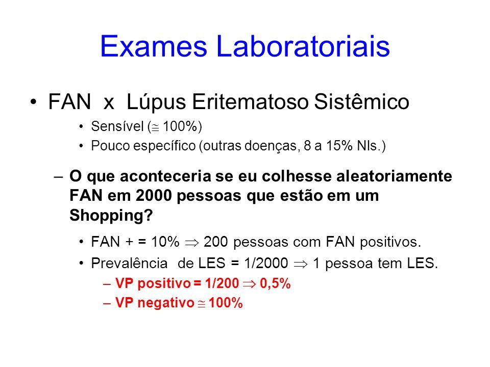 Exames Laboratoriais FAN x Lúpus Eritematoso Sistêmico