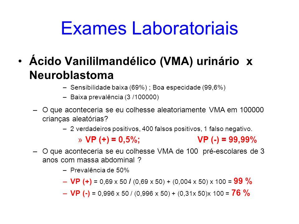 Exames Laboratoriais Ácido Vanililmandélico (VMA) urinário x Neuroblastoma. Sensibilidade baixa (69%) ; Boa especidade (99,6%)