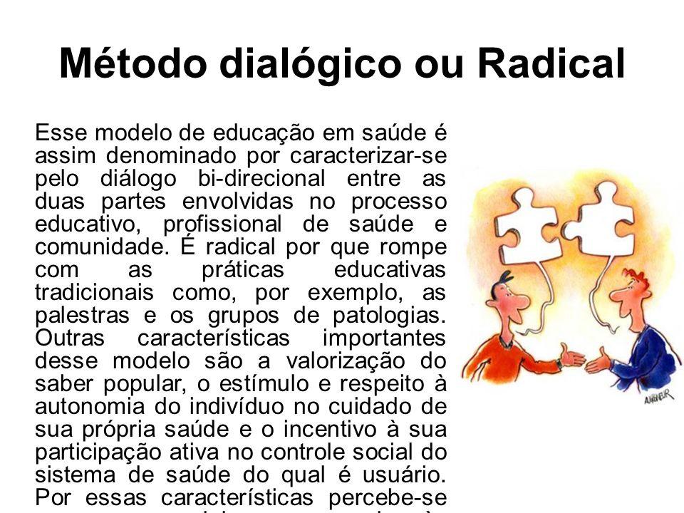 Método dialógico ou Radical