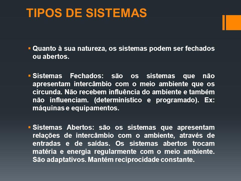 TIPOS DE SISTEMAS Quanto à sua natureza, os sistemas podem ser fechados ou abertos.