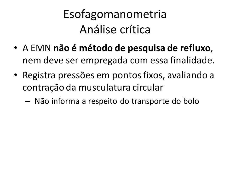 Esofagomanometria Análise crítica