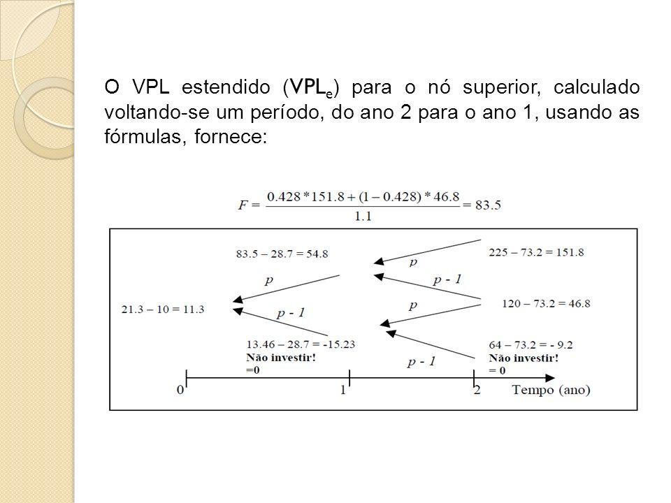 O VPL estendido (VPLe) para o nó superior, calculado voltando-se um período, do ano 2 para o ano 1, usando as fórmulas, fornece: