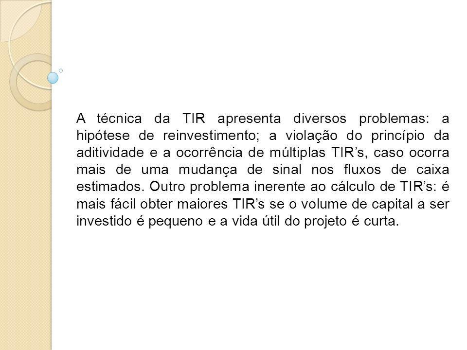 A técnica da TIR apresenta diversos problemas: a hipótese de reinvestimento; a violação do princípio da aditividade e a ocorrência de múltiplas TIR's, caso ocorra mais de uma mudança de sinal nos fluxos de caixa estimados.