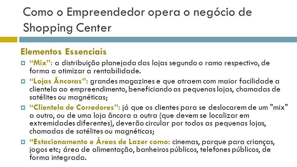 Como o Empreendedor opera o negócio de Shopping Center