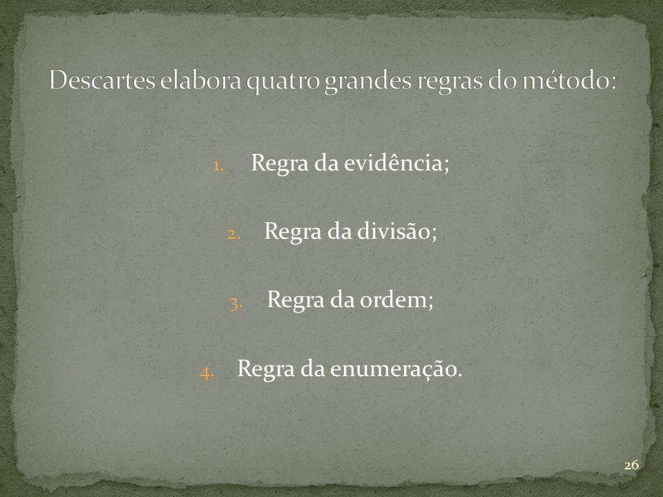Descartes elabora quatro grandes regras do método: