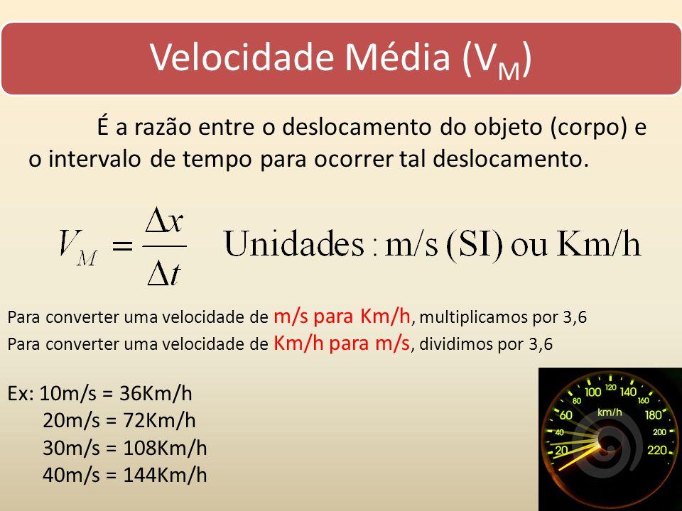 Velocidade Média (VM) É a razão entre o deslocamento do objeto (corpo) e o intervalo de tempo para ocorrer tal deslocamento.