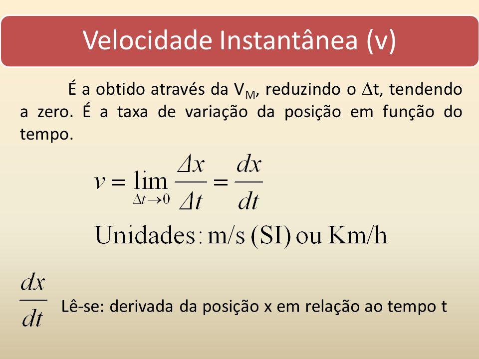 Velocidade Instantânea (v)