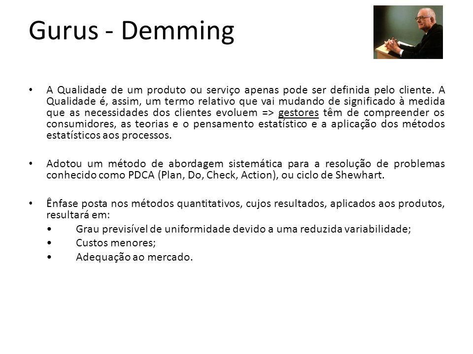 Gurus - Demming